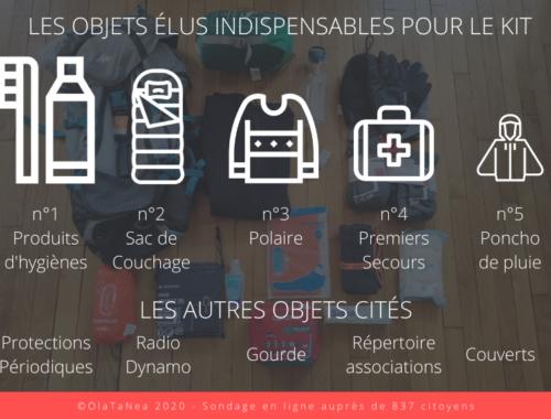 Infographie Sondage OlaTaNea